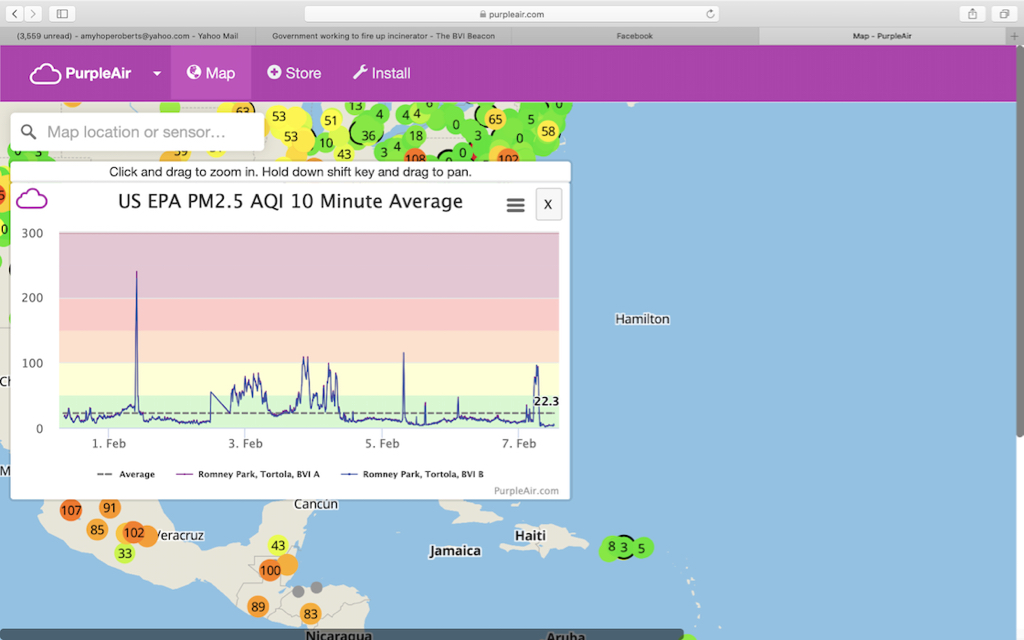 PurpleAir readout for Romney Park, Tortola during first week of February shows a spike in emissions measured.